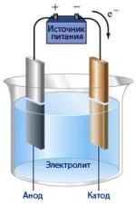 water-e1364077882576